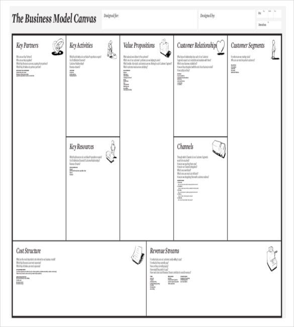 business model canvas printable