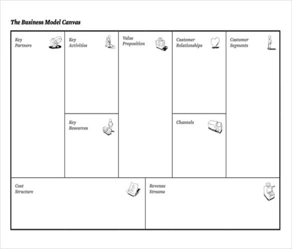 20 business model canvas template pdf doc ppt free premium business entrepreneurship model canvas wajeb