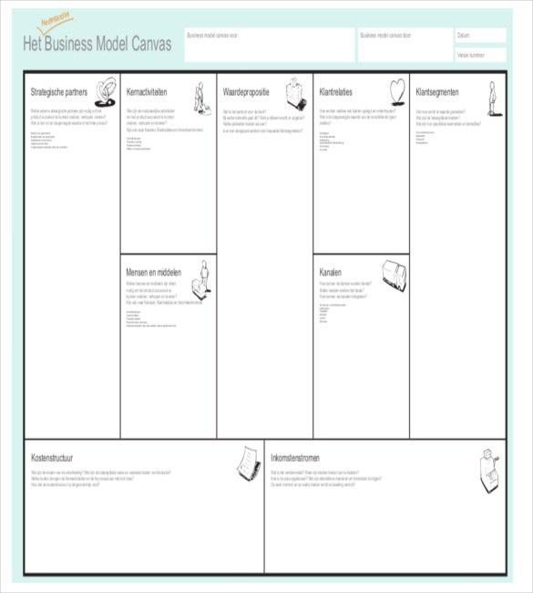 20 business model canvas template pdf doc ppt free premium het business model canvas template wajeb Image collections