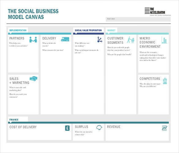 20 business model canvas template pdf doc ppt free premium