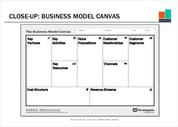 business architecture canvas model