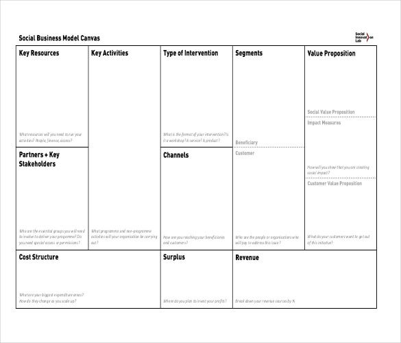 20 business model canvas template pdf doc ppt free premium social enterprise business model canvas wajeb Image collections
