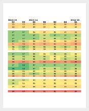 Emirates Customer Satisfaction Survey PDF Template