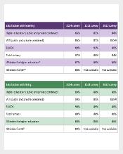 International Student Survey Results Report PDF Template
