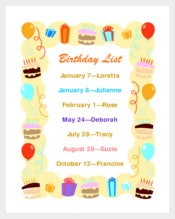 Impartent Birthday List Template free