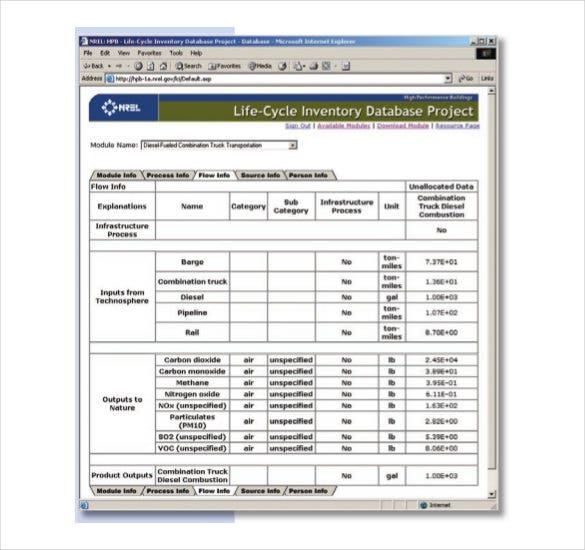 lifecycle inventory database project pdf download