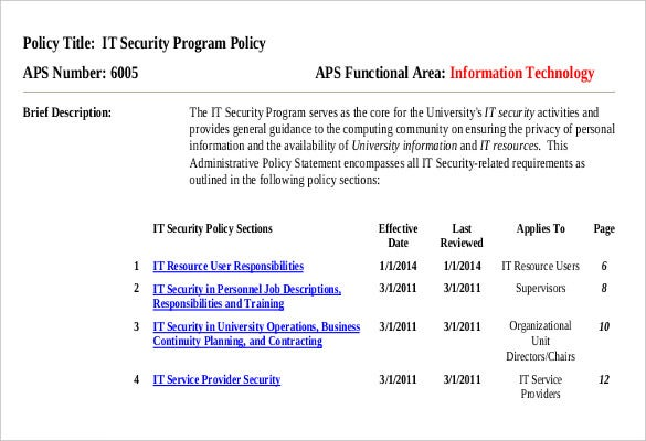 software security program policy in document1