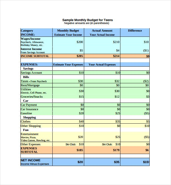 Monthly Budget Sheet Budget Sheet Templates Free Sample Example