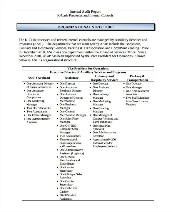 K Cash Internal Audit Report Template PDF Format Download  Audit Format