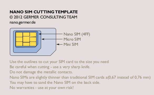 Captivating Nano Sim Cutting PDF Format Free Template