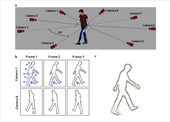 human body pose detection free download pdf template