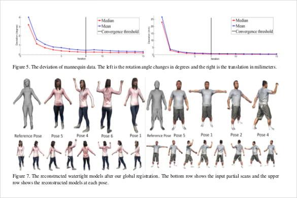 quality dynamic human body template pdf format free