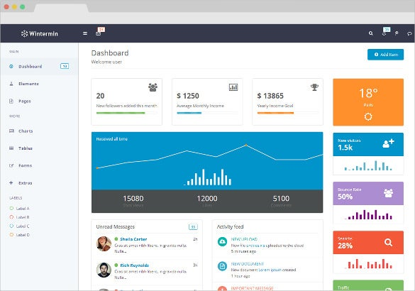 application bootstrap admin theme