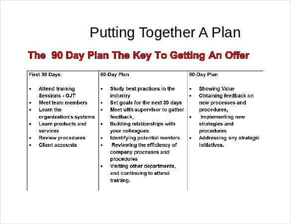 30 60 90 Day Plan Template Point Format