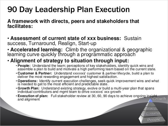 30 60 90 Day Plan Template 18 Free Word PDF PPT Prezi – Sample 30 60 90 Day Plan