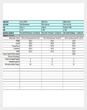 Free Computer Inventory Management Template for Excel