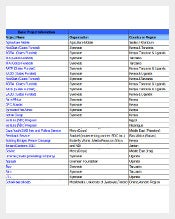 Academic Projects Inventory Database Template