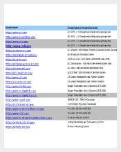 Program Description Software Inventory Sheet