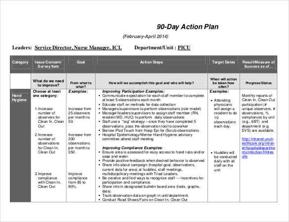 19 30 60 90 day plan templates pdf doc free for 100 day action plan template document example