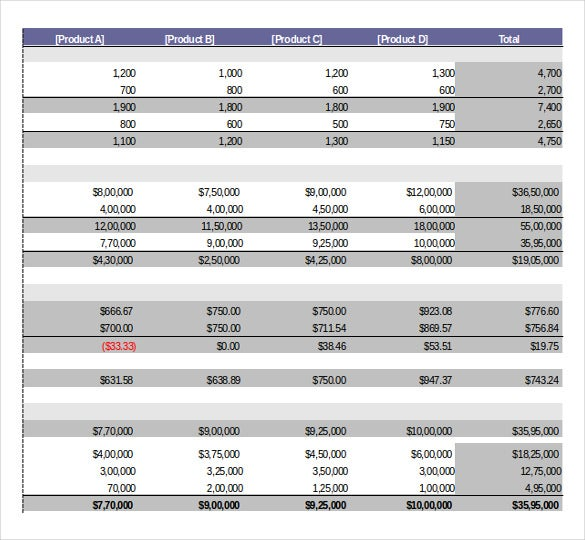 inventory analysis checklist free download