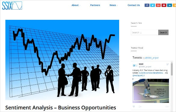 ssix sentiment analysis business opportunities