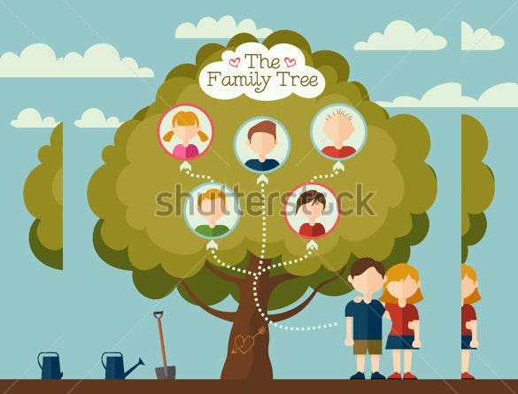 best family tree of young couple