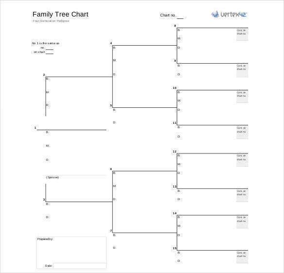 genealogy templates for word