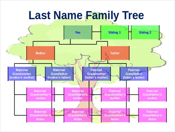 free download family tree ppt template