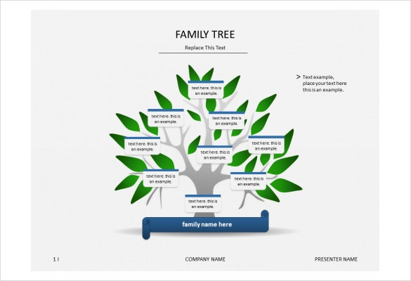 7+ Powerpoint Family Tree Templates | Free & Premium Templates