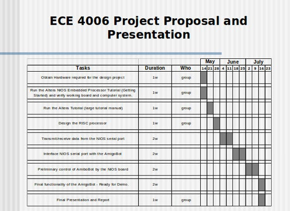 project proposal presentation free ppt