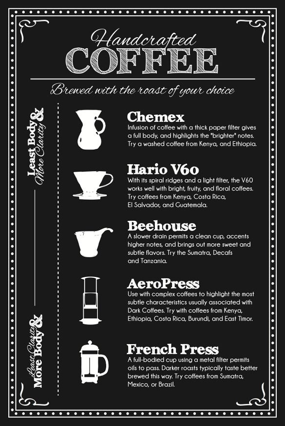 coffee menu sample - Yeni.mescale.co