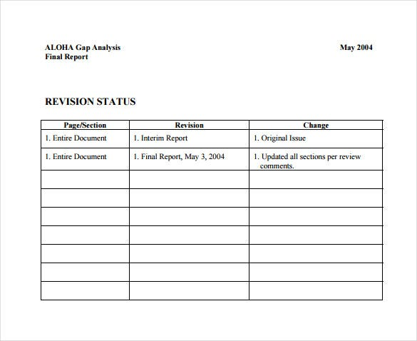 aloha gap analysis free pdf template download