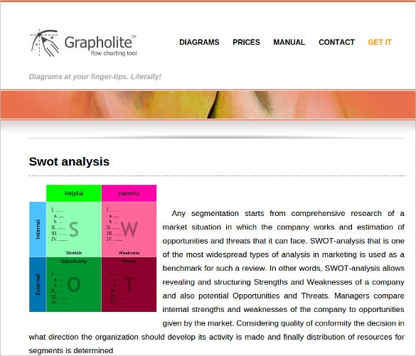grapholite swot analysis tool download