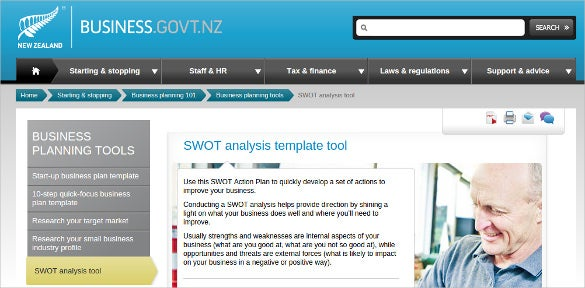 Swot Analysis Tools For Small Business  Free  Premium Templates