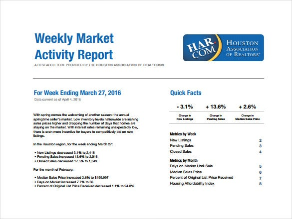Sample Activity Report Weekly Sales Market Activity Report Pdf