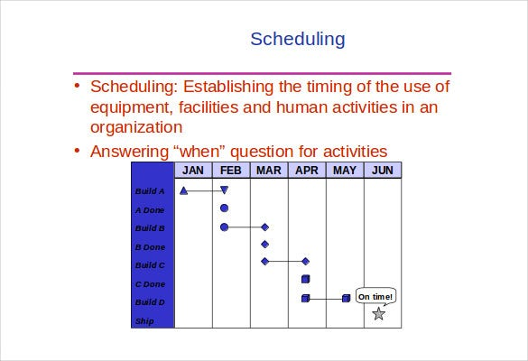 scheduling template of production free ppt