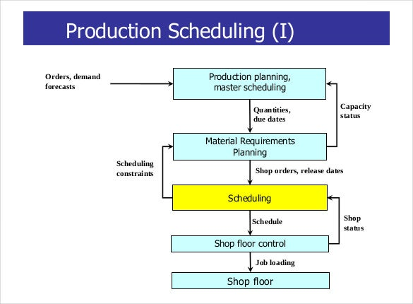 production planning and scheduling excel idealvistalistco