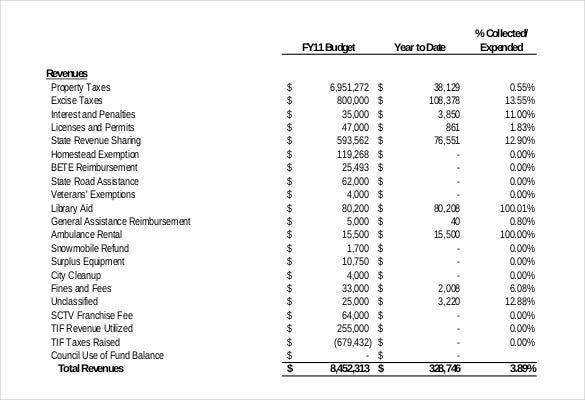 monthly financial report inventory template example
