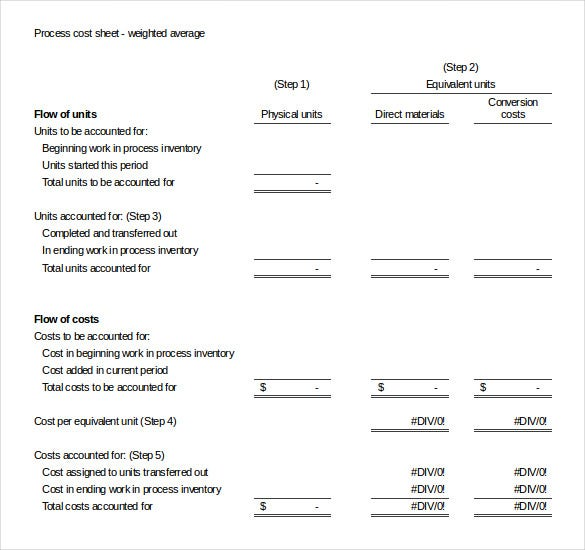 cost production inventory report template xls