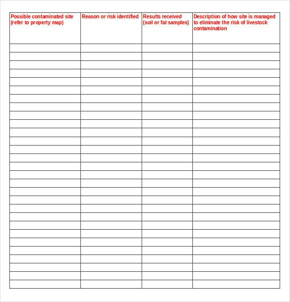 property risk assessment inventory template2