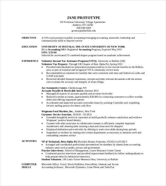 MBA Resume Template Free Download