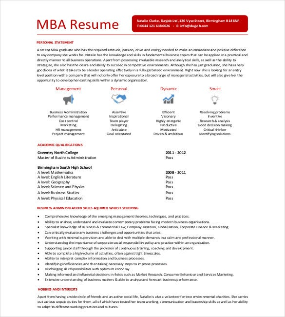 Resume for mba interview