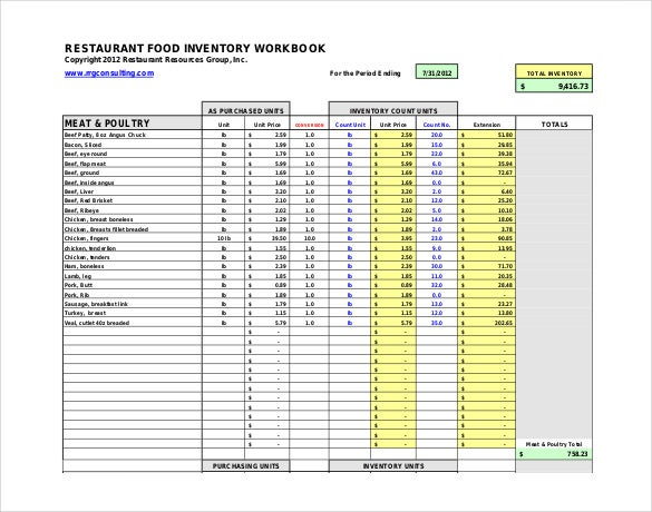 Restaurant Kitchen Management Forms restaurant inventory template - 22+ free word, excel documents