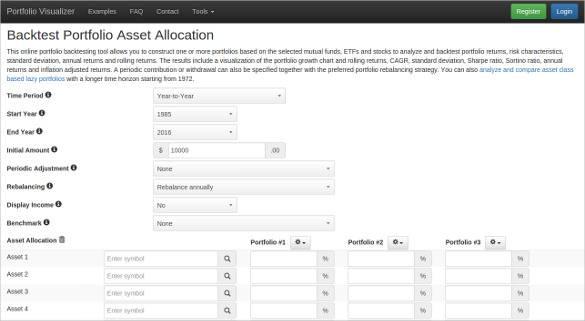 backtest portfolio asset allocation tool