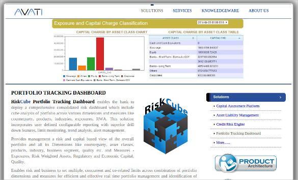 riskcube portfolio tracking dashboard