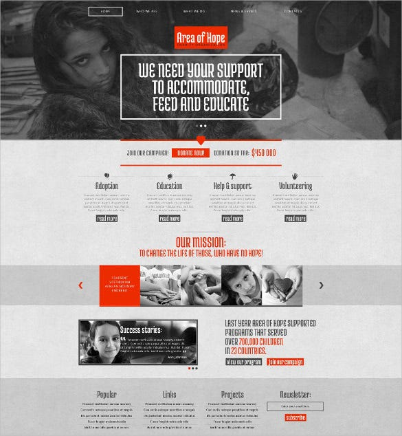 charity responsive non profit drupal template