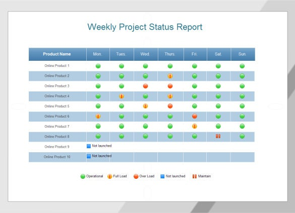 Weekly Project Status Report Templates In PDF Format Download