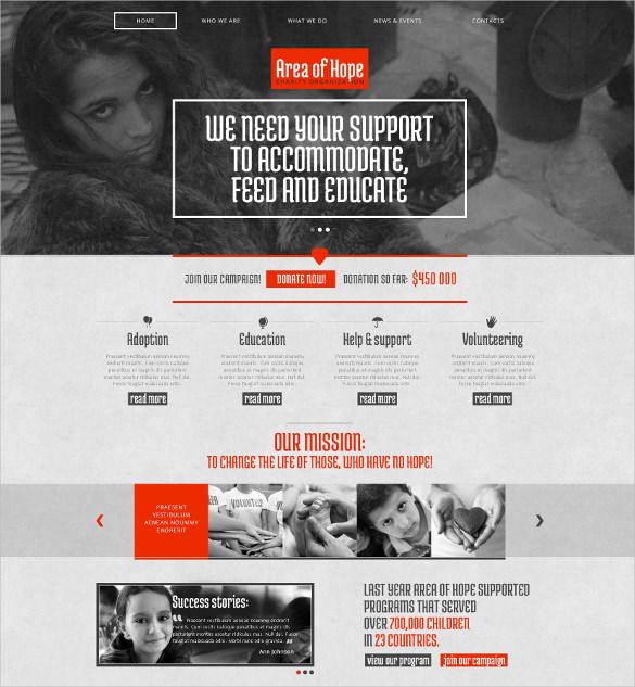 charity responsive non profit html5 drupal template 751