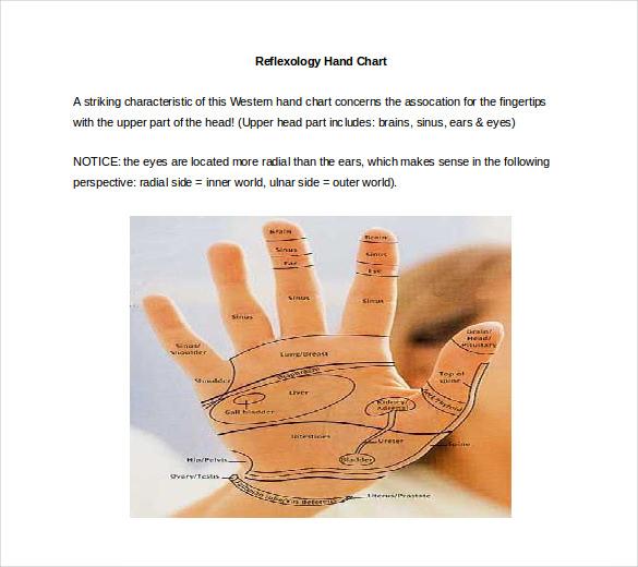 reflexology hands