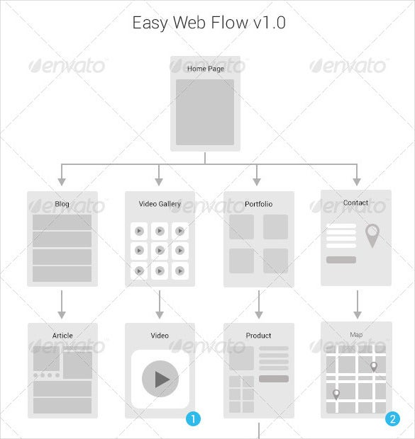 easy web flow kit site map psd format download